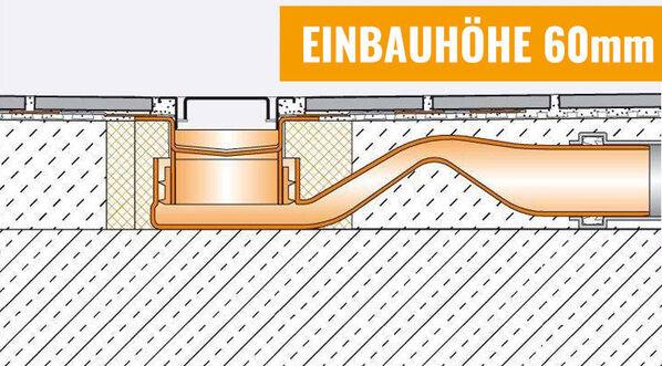 Ablauf horizontal - Einbauhöhe 60mm