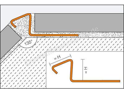 Schlüter DECO-DE-EB-S Abschlussprofil DE100EBS | Bild 3