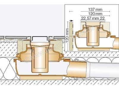 Schlüter KERDI-LINE-H 50 G2 Rinnenkörper für Duschrinne KLH50G2E150 | Bild 2