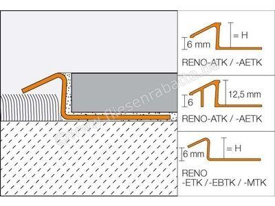 Schlüter RENO-EBTK Übergangsprofil EBTK125/100 | Bild 2
