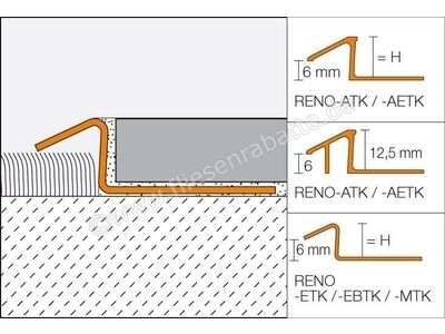 Schlüter RENO-ATK Übergangsprofil ATK125/100 | Bild 2