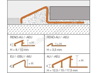 Schlüter RENO-AEU Übergangsprofil AEU175 | Bild 2