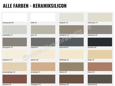 Sopro Bauchemie Silicon KeramikSilicon 883-71 | Bild 2